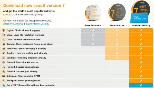 Lëshohet versioni përfundimtar falas i Avast 7