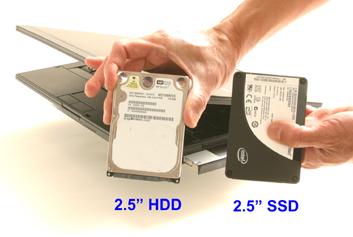 A mund të vendosni një SSD dhe HDD në llaptop?
