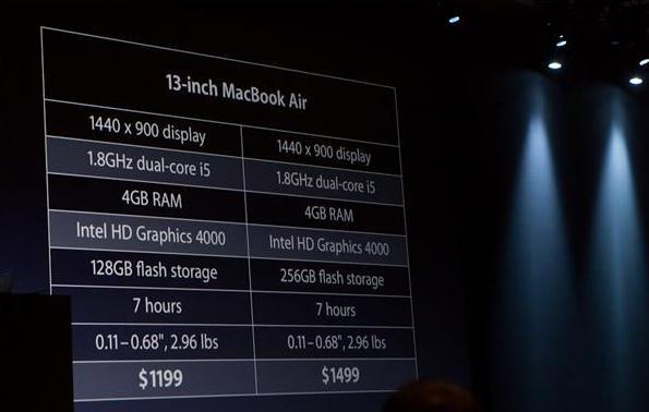 Shefi i Apple: Ultrabookët janë pretendentë