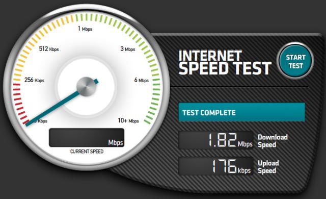 Vështrim – Shikoni shpejtësinë e Internetit në mënyrë grafike
