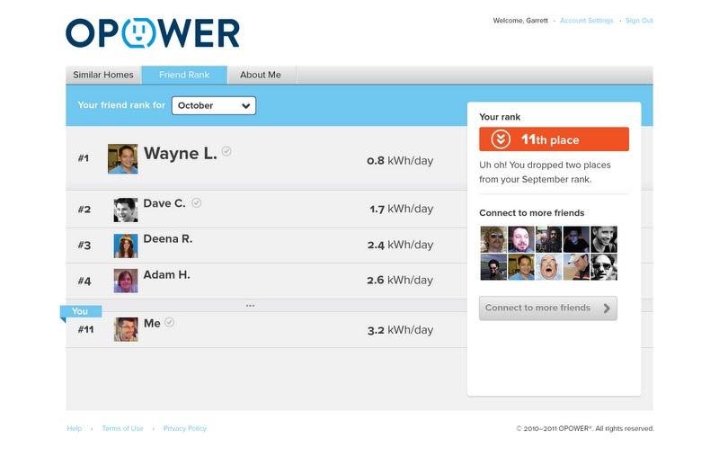 Përdoruesit e Yahoo përdorin më shumë energji se ata të Gmail