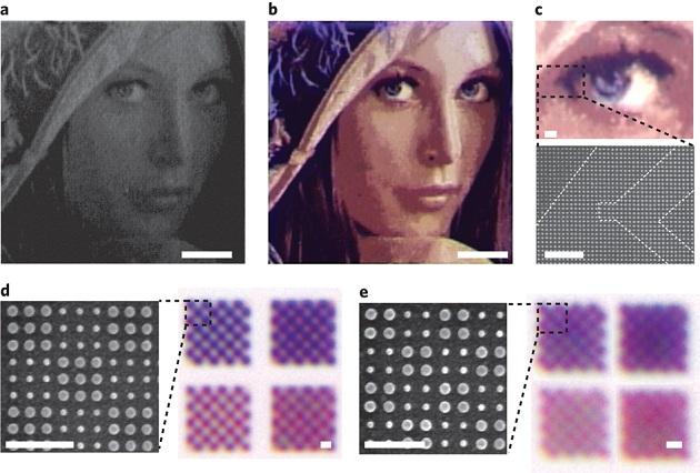 Shkencëtarët zhvillojnë një teknikë printimi Full Color me 100,000 pika/inç