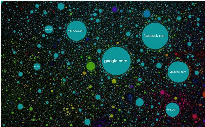 Ja se si do të ngjante interneti nëse do të ishte galaksi