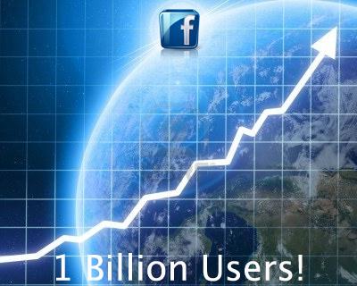 Facebook-u arrin një miliardë përdorues