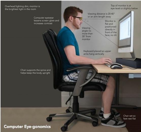 Si të evitoni lodhjen nga ekrani i kompjuterit