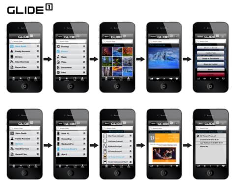 Glide1, një aplikacion për të menaxhuar të gjitha pajisjet e patentuara