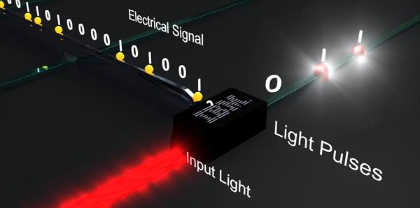 IBM: Impulse fotonike për kompjuterët e së ardhmes