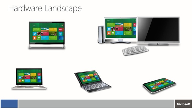 Windows 8 lojera 3