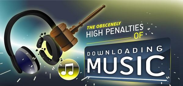 Risqet e piraterisë së muzikës në vitin 2013 (Infografik)
