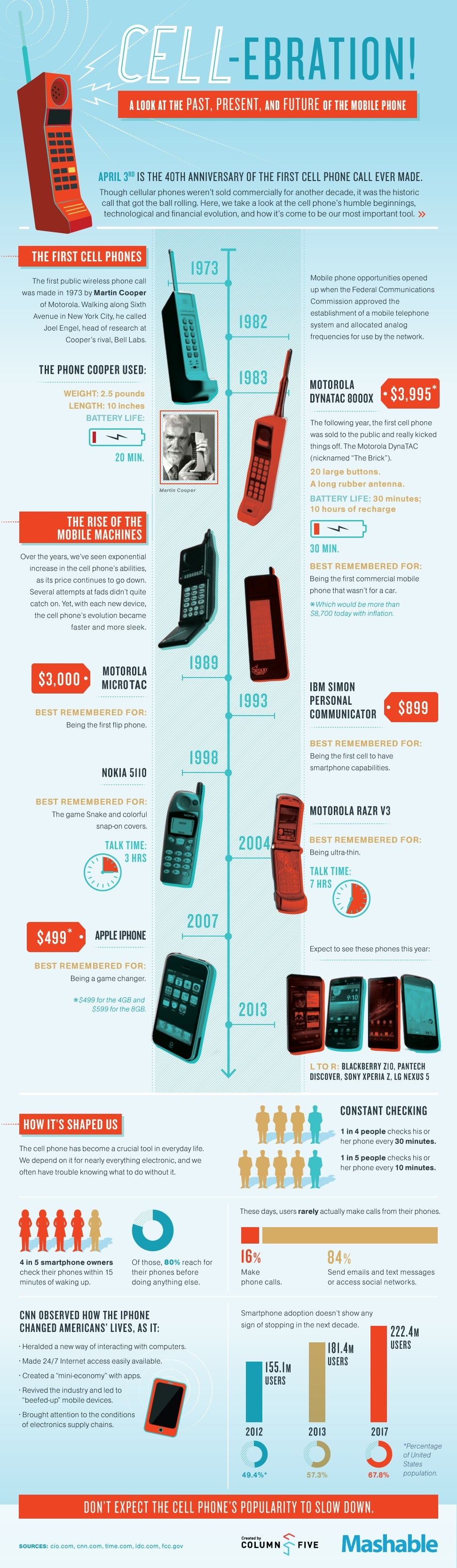 cellphone info