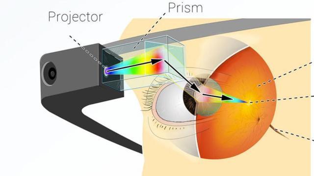 Ja se si punojnë Google Glass (Infografik)