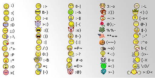 """Zbavituni gjatë bisedave në Facebook me """"Symbols dhe Emoticons"""""""