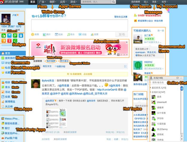 Weibo – 503 Million
