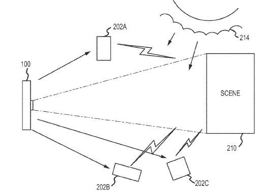 Iphone-ët mund të përdoren për të krijuar efektin e blicit të aparateve dixhitale