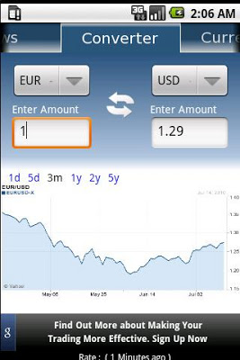 4. Currency Converter