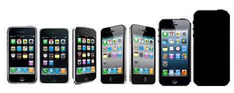 Çfarë të presim nga lançimi i iPhone-it të ardhshëm