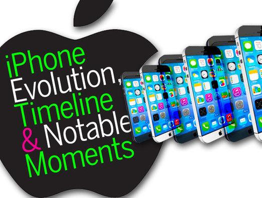 Evolucioni i iPhone ndër vite