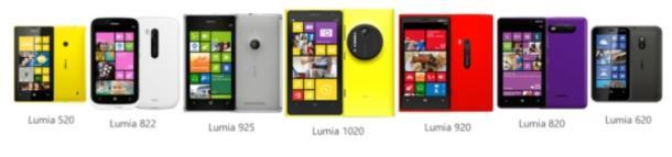 lumia_phones