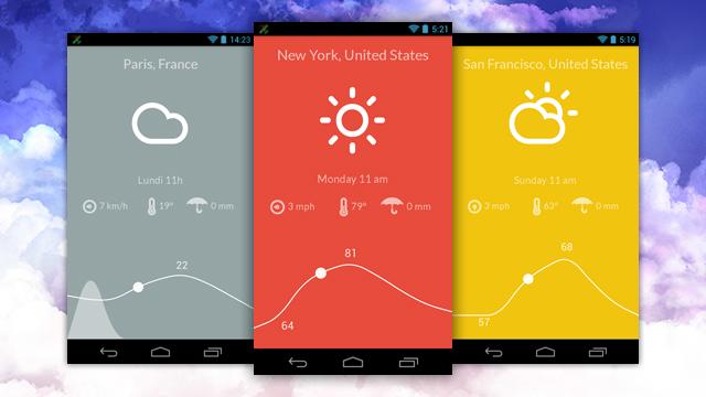 Nice Weather, një aplikacion ndryshe për parashikim të motit në Android
