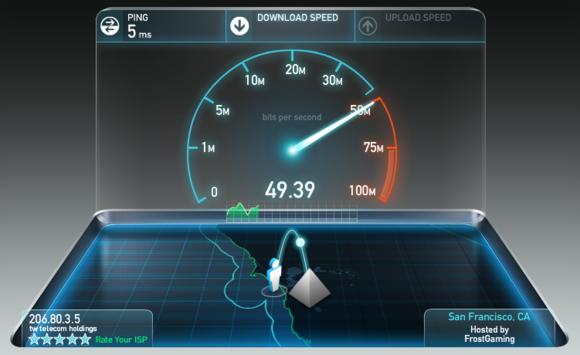 Si të testoni shpejtësinë e internetit në shtëpi: Disa këshilla të vlefshme