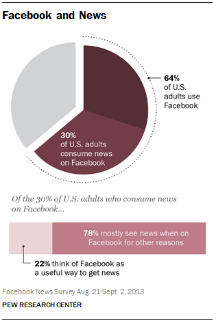 1-Facebook-and-News