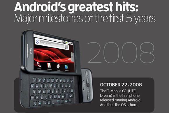 5 vite Android, momentet më të rëndësishme (Infografik)