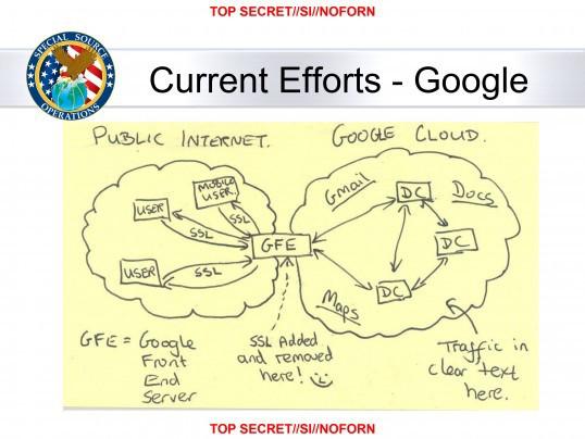 Raportohet se NSA ka aksesuar në fshehtësi qendrat e të dhënave të Google dhe Yahoo