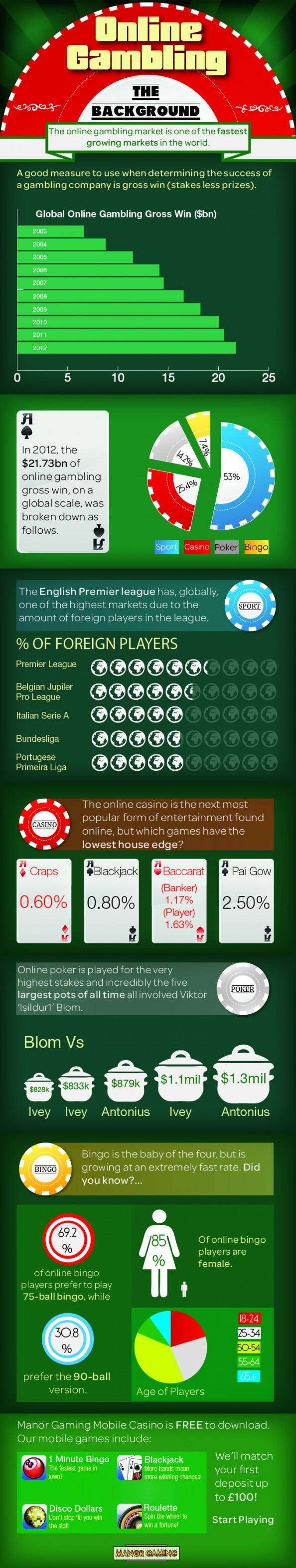 Infografik: Kumari online në shifra