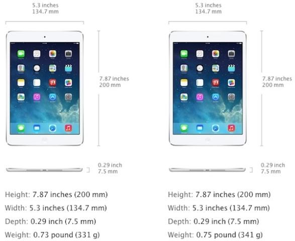 iPad Mini i ri me Retina, me më tepër gramë dhe më i trashë
