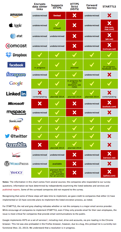 infografik faqet