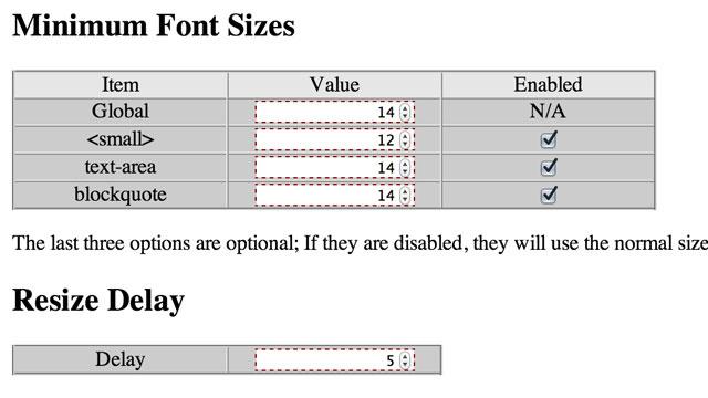 Minimum Fonts eliminon shkronjat e vogla në uebfaqe të ndryshme