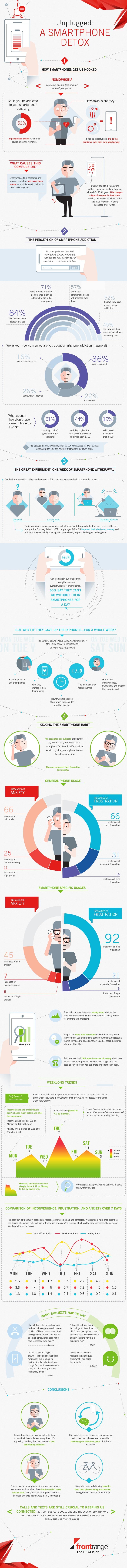 a-smartphone-detox