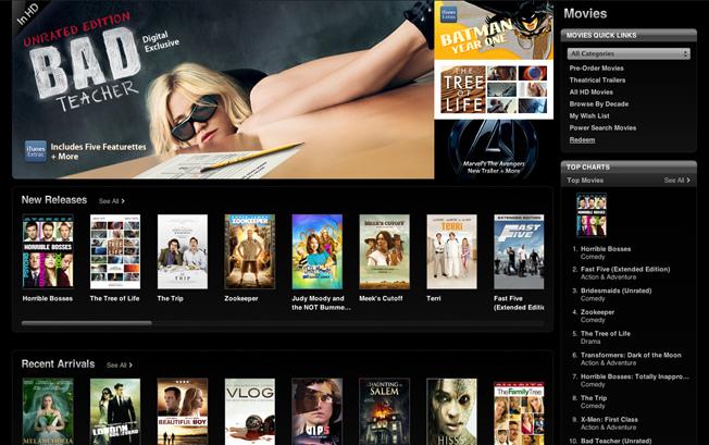 Shitjet e filmave dixhitalë po rriten ndjeshëm, ndërkohë që shitjet fizike pësojnë rënie