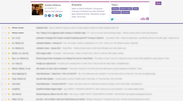 Vibe ju tregon informacione për personin i cili ju dërgon e-mail