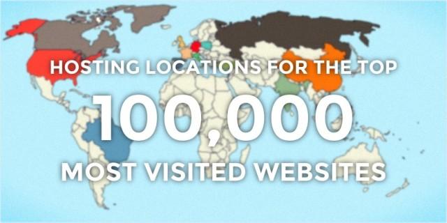 Ku janë të hostuara 100 mijë uebfaqet më të vizituara në internet (Infografik)