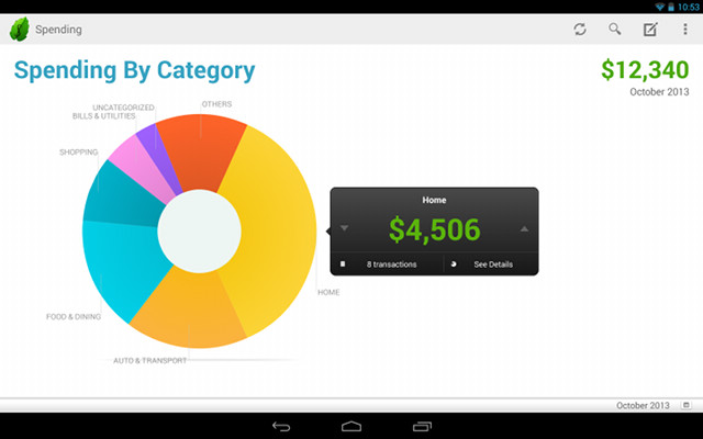 (Fotogaleri) 9 aplikacione për të menaxhuar dhe kursyer paratë tuaja