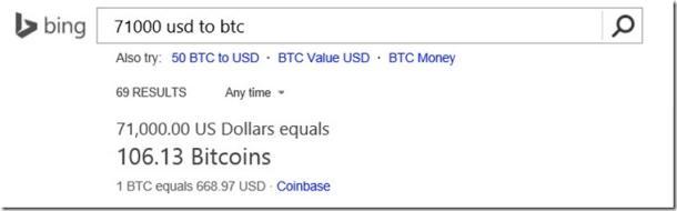 Microsoft shton Bitcoin-in në shndërruesin e monedhave në Bing