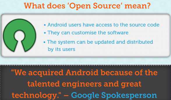 History-of-Android (1)