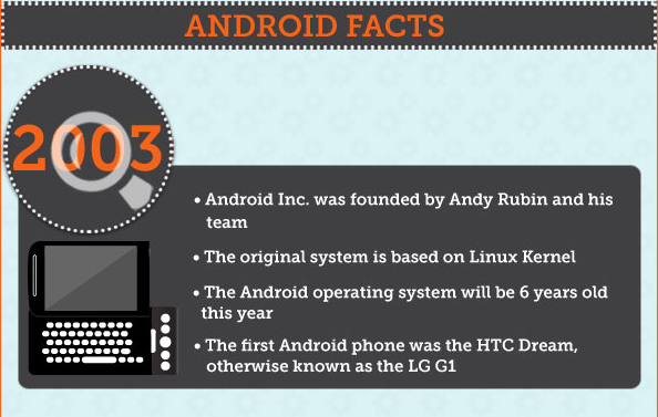 History-of-Android (2)
