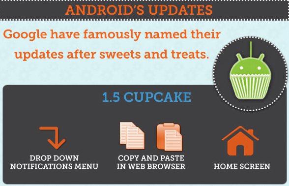 History-of-Android (3)