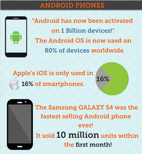 History-of-Android (9)