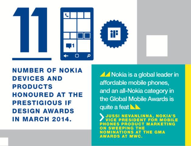 Nokias-infographic1