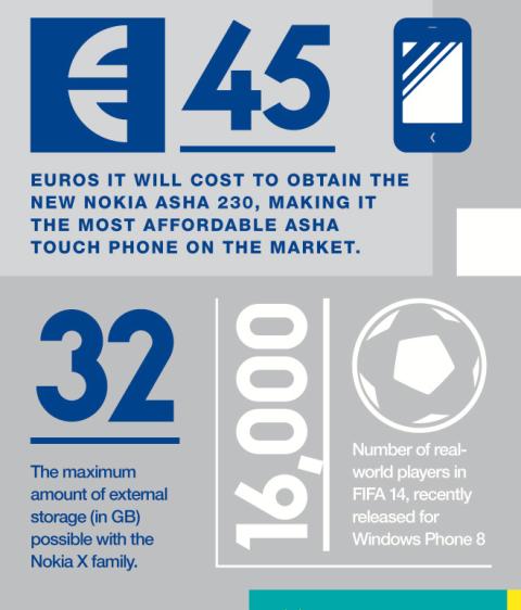 Nokias-infographic10