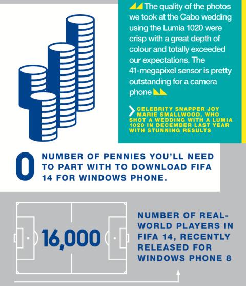 Nokias-infographic11