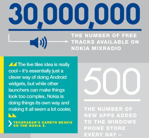 Nokias-infographic2