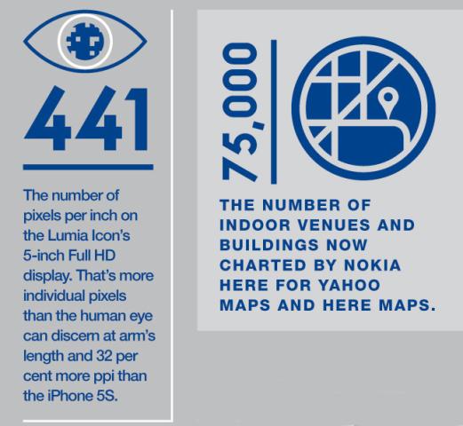 Nokias-infographic3