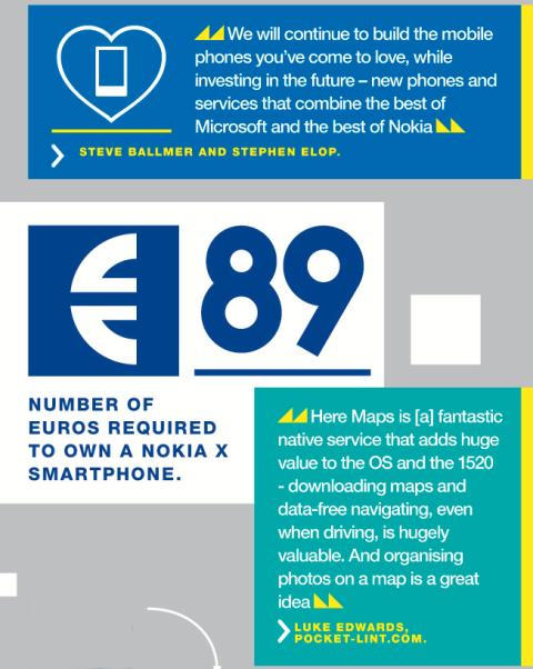 Nokias-infographic6