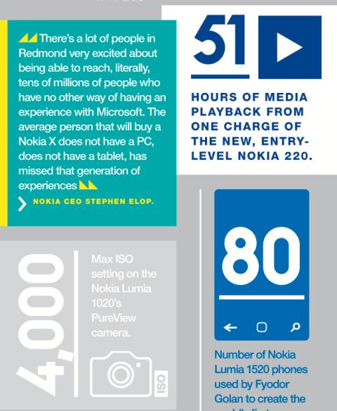 Nokias-infographic7