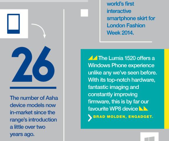 Nokias-infographic8