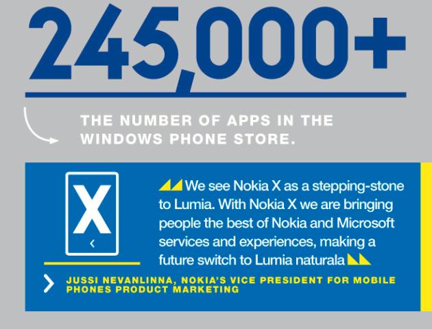 Nokias-infographic9